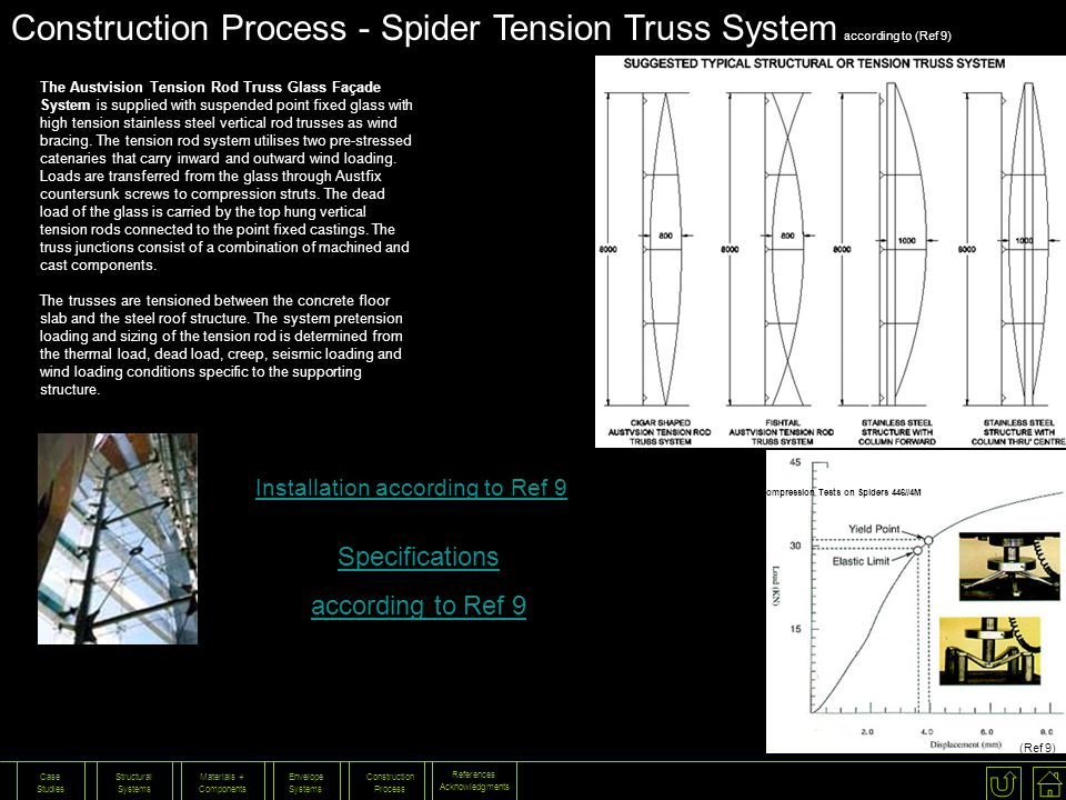 Tension & Compression Tests on Spiders 446//4M