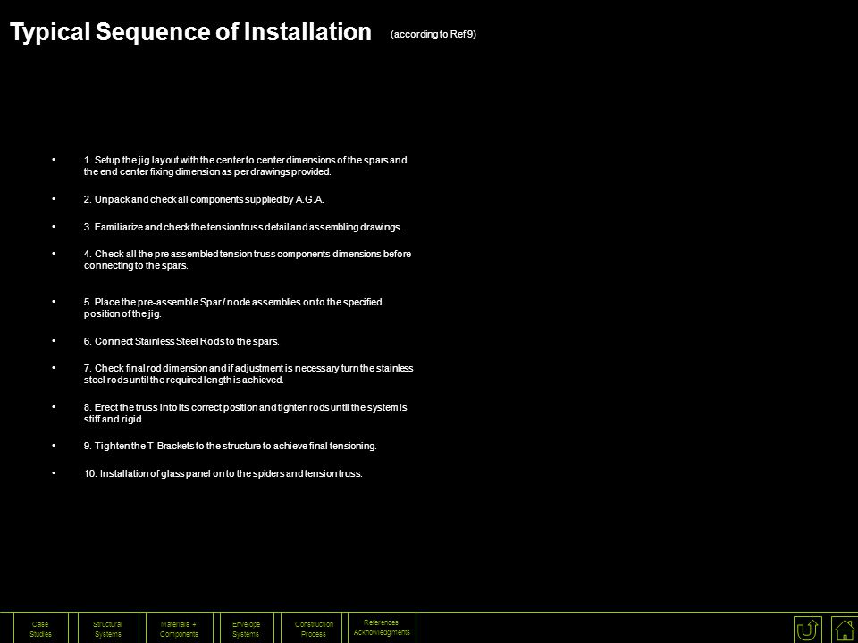 Typical Sequence of Installation
