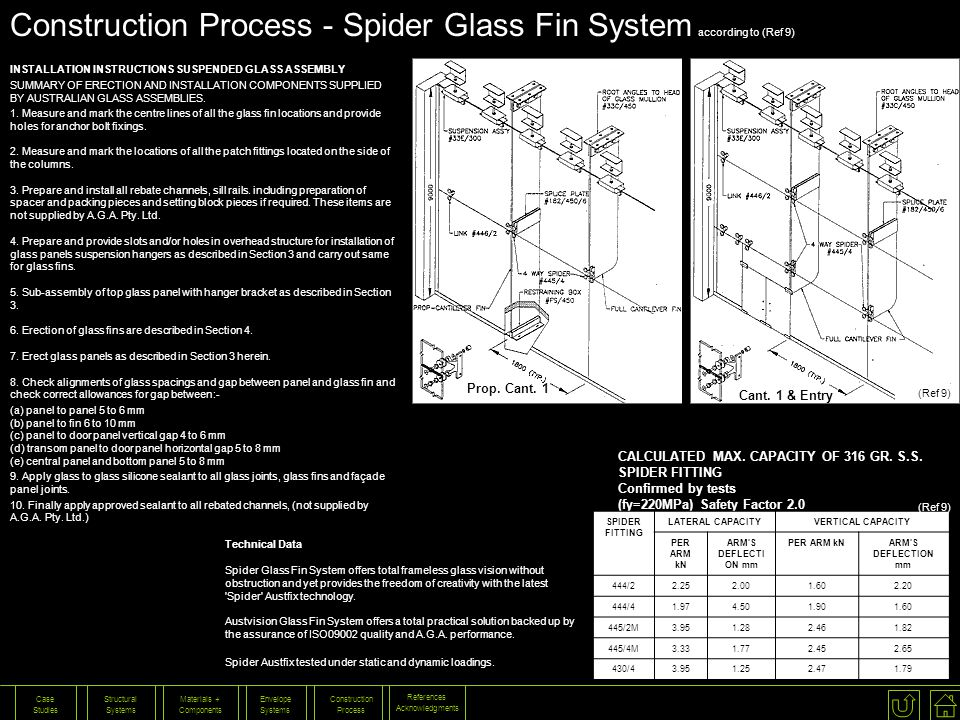Construction Process - Spider Glass Fin System according to (Ref 9)