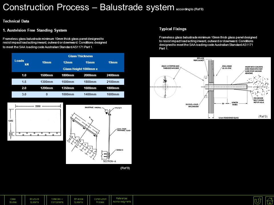 Construction Process – Balustrade system according to (Ref 9)