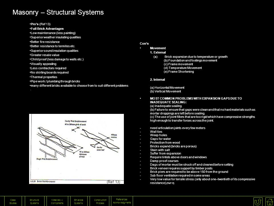 Masonry – Structural Systems