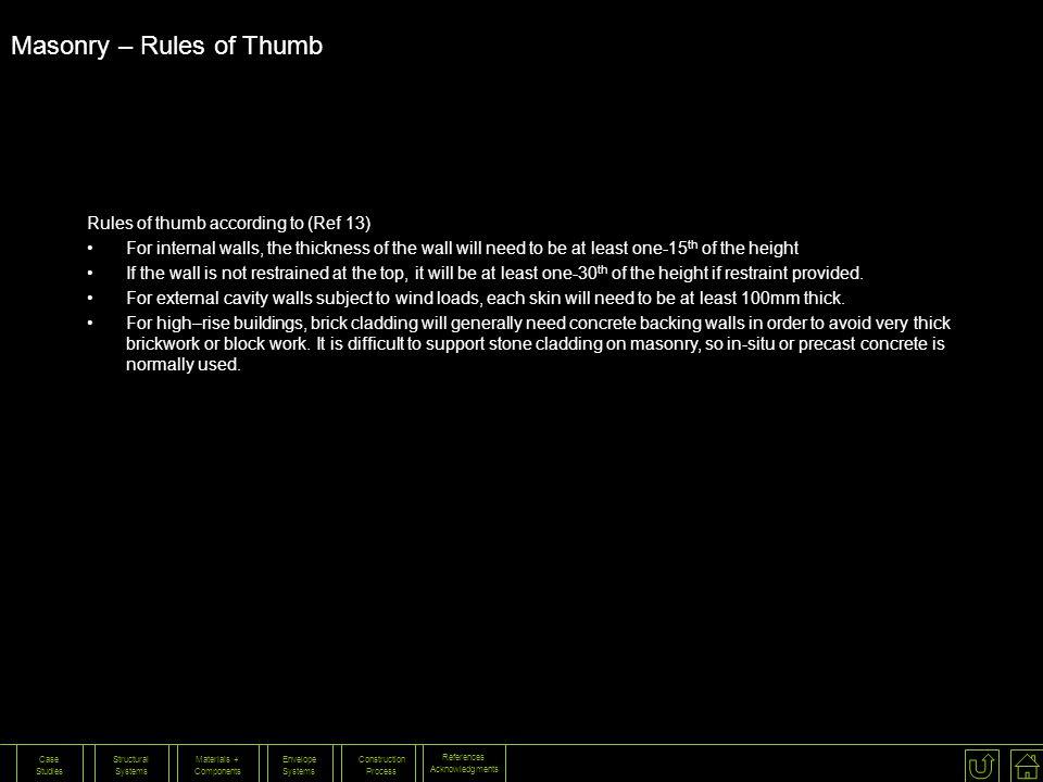 Masonry – Rules of Thumb