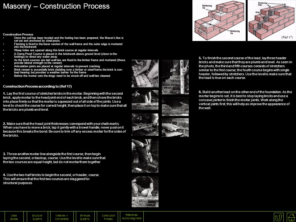 Masonry – Construction Process