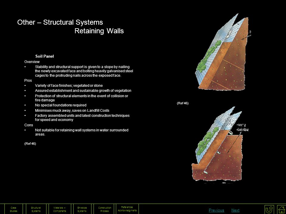 Other – Structural Systems Retaining Walls