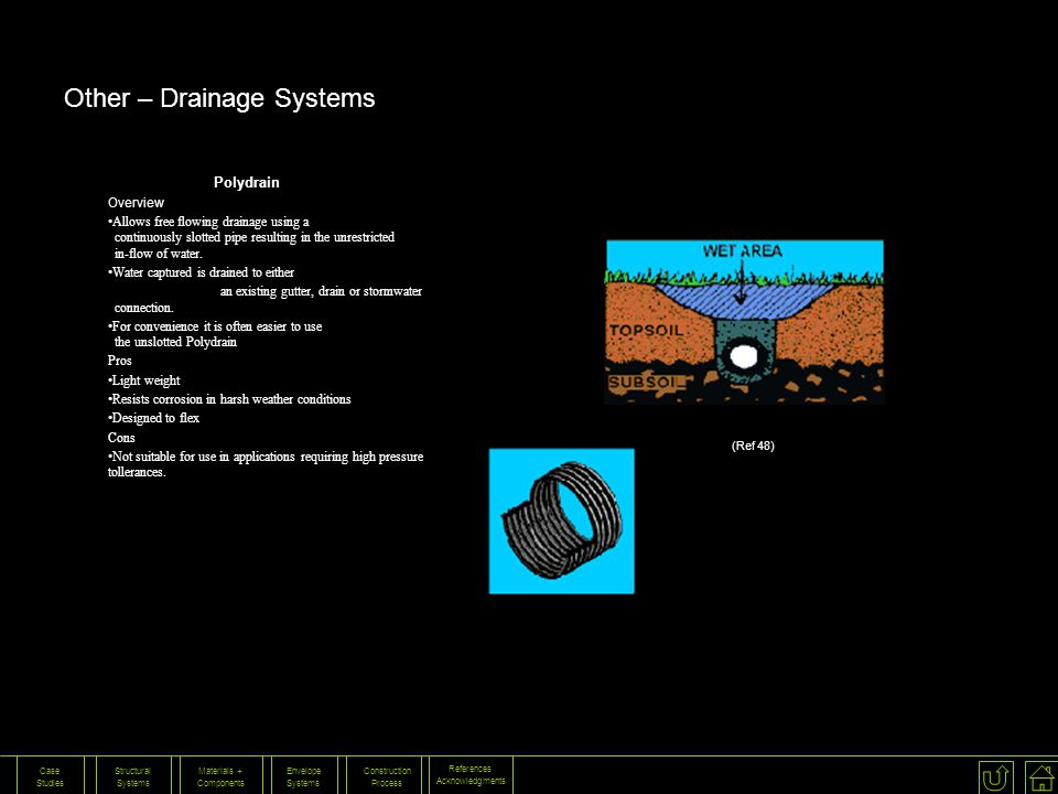 Other – Drainage Systems