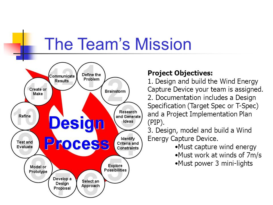 The Team's Mission Project Objectives: