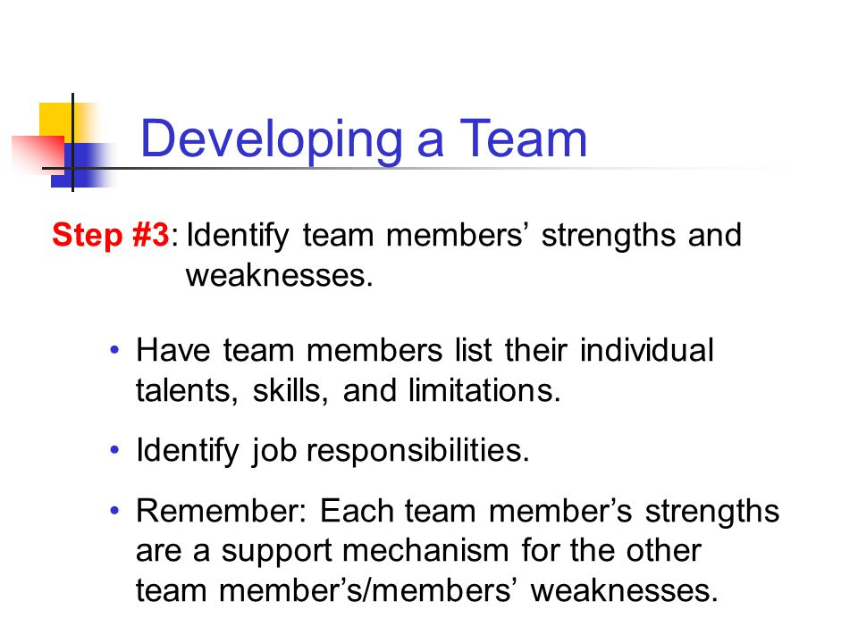 Teamwork Design and Drawing for Production. Unit 2 – Lesson 2.4 – Advanced Design. Developing a Team.