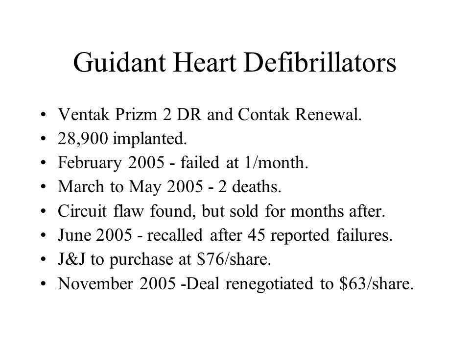 Guidant Heart Defibrillators