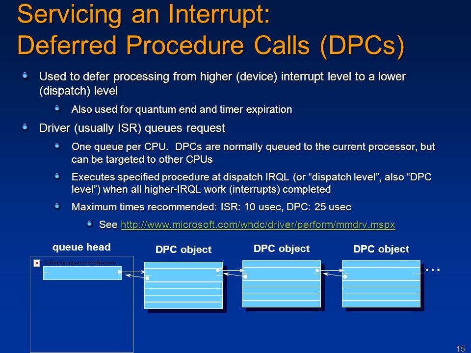 Servicing an Interrupt: Deferred Procedure Calls (DPCs)