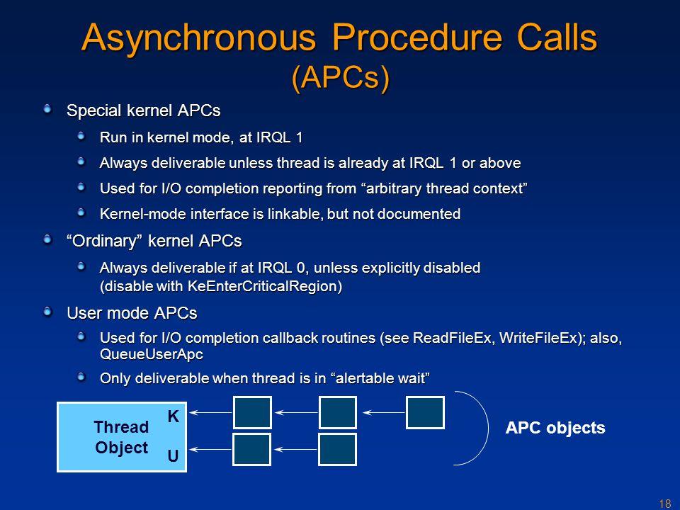 Asynchronous Procedure Calls (APCs)
