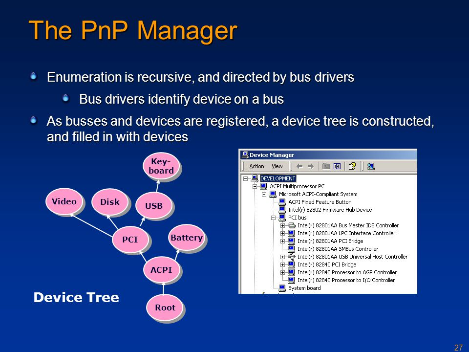 The PnP Manager Enumeration is recursive, and directed by bus drivers