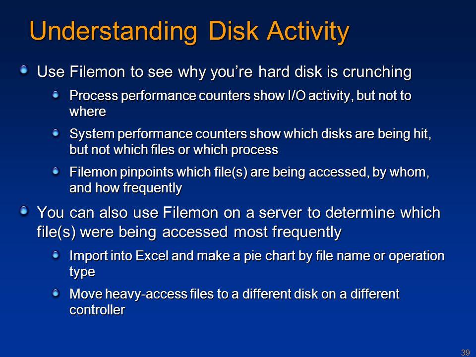 Understanding Disk Activity