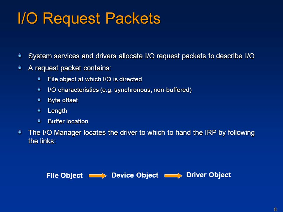 I/O Request Packets System services and drivers allocate I/O request packets to describe I/O. A request packet contains: