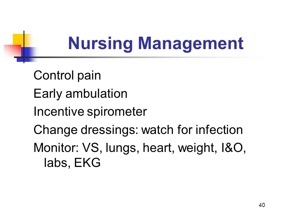 Nursing Management Control pain Early ambulation Incentive spirometer