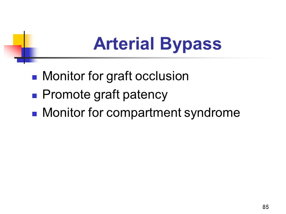 Arterial Bypass Monitor for graft occlusion Promote graft patency