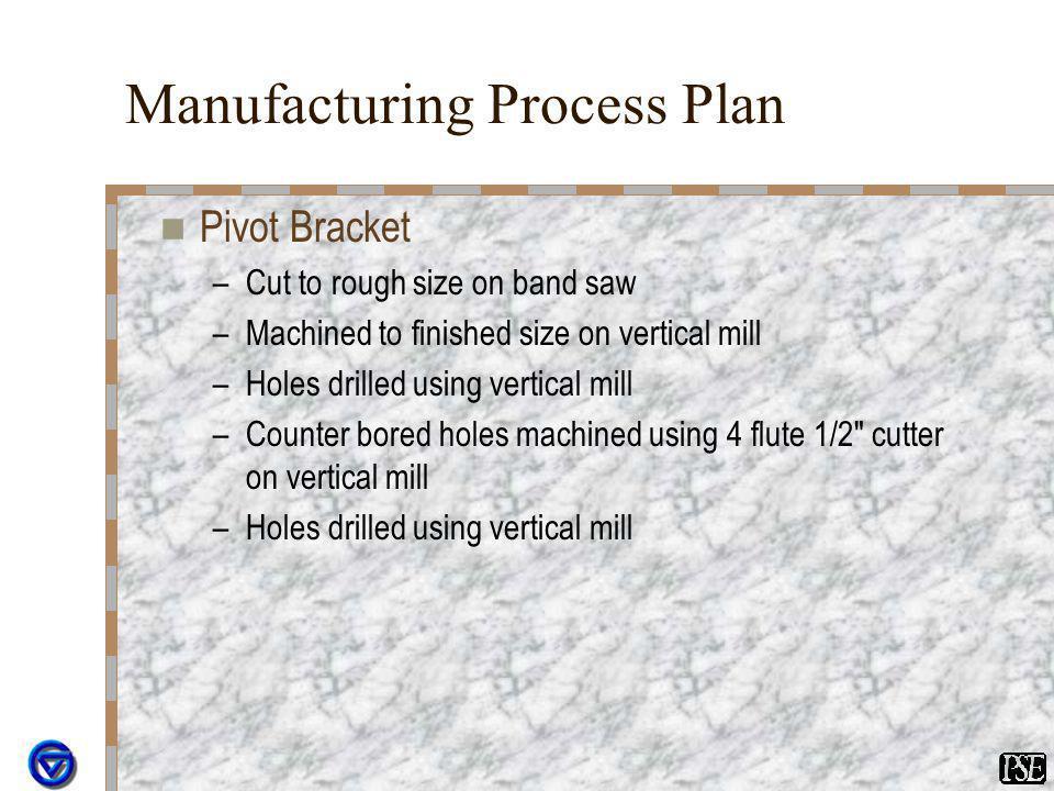 Manufacturing Process Plan