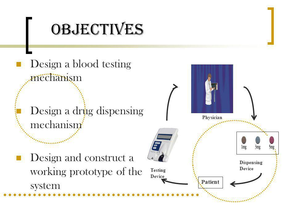 Objectives Design a blood testing mechanism