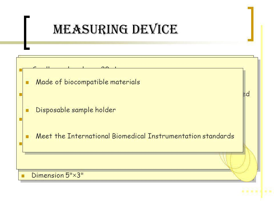 Measuring Device Touch button operation Small sample volume: 20 µL