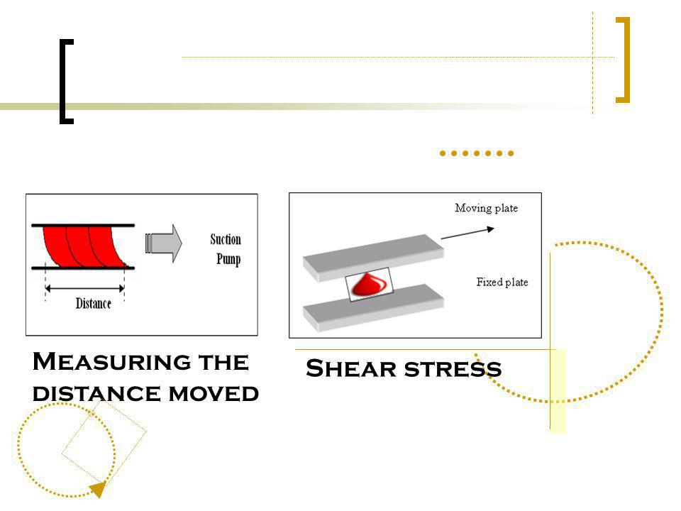 Shear stress Measuring the distance moved