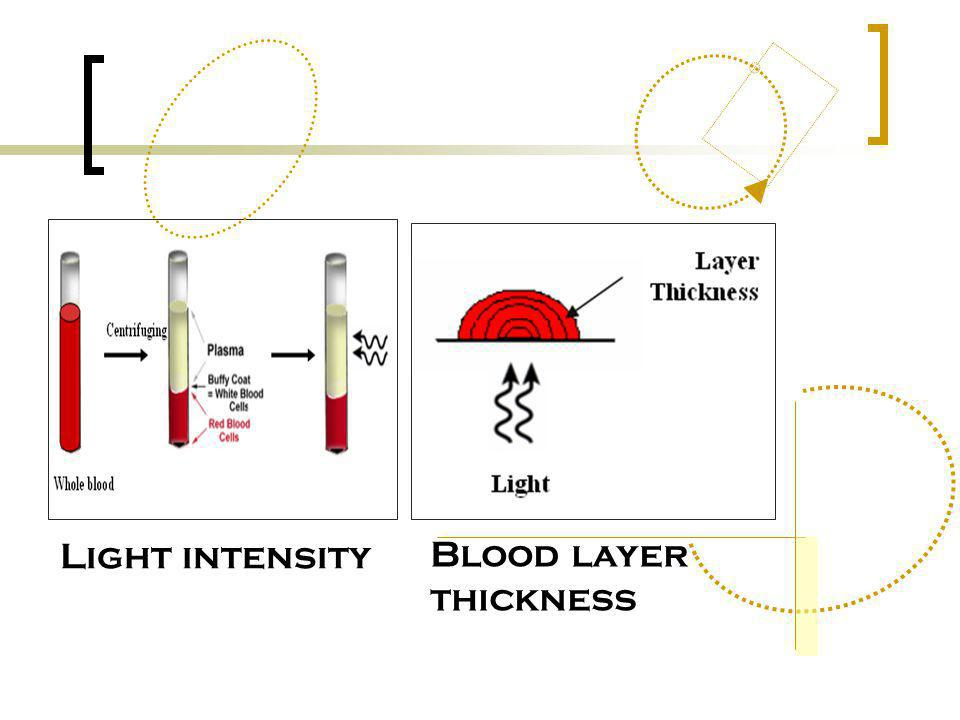 Light intensity Blood layer thickness