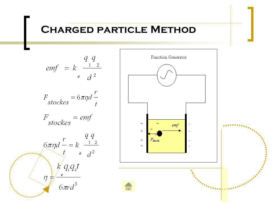Charged particle Method