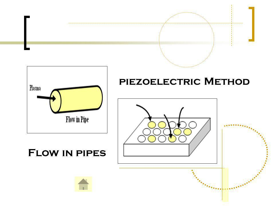 piezoelectric Method Flow in pipes
