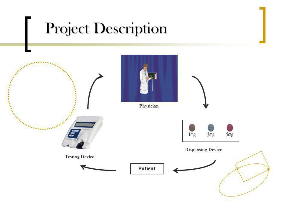 Project Description Dispensing Device Testing Device Physician Patient