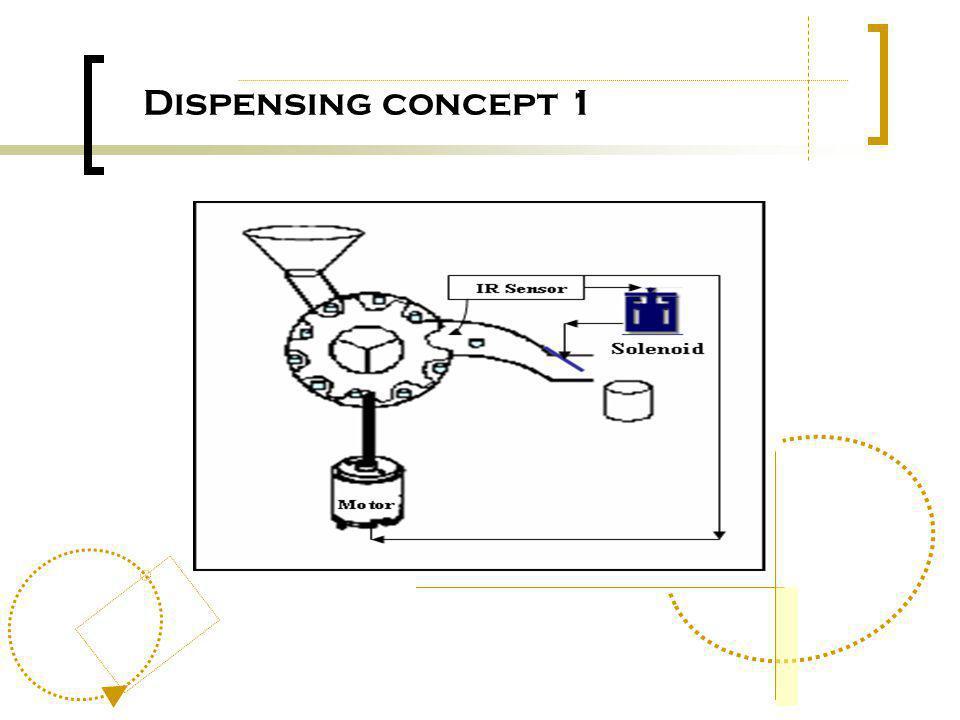 Dispensing concept 1