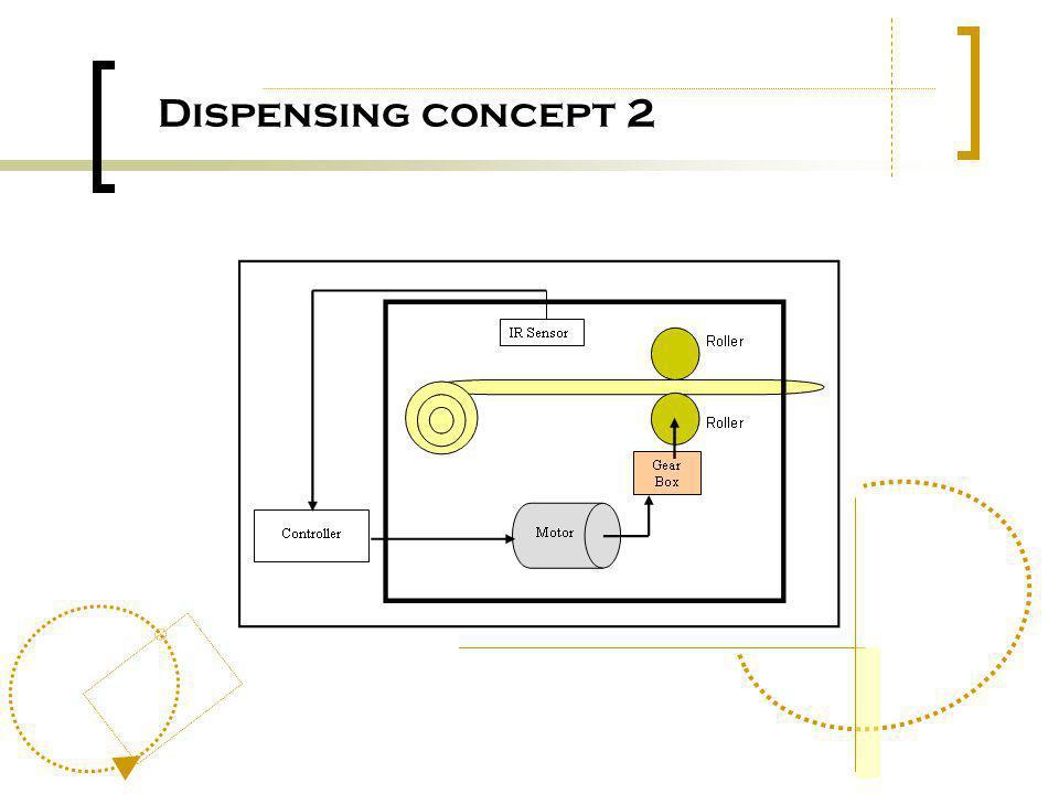 Dispensing concept 2