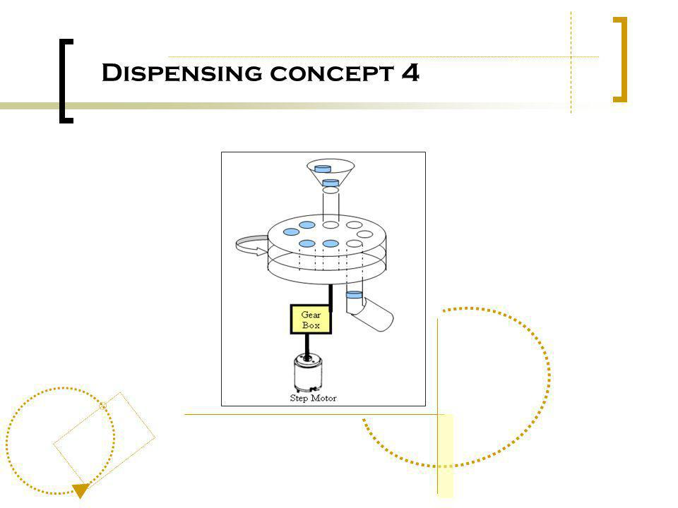 Dispensing concept 4