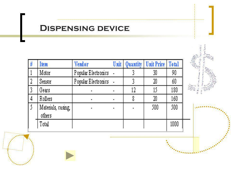 Dispensing device