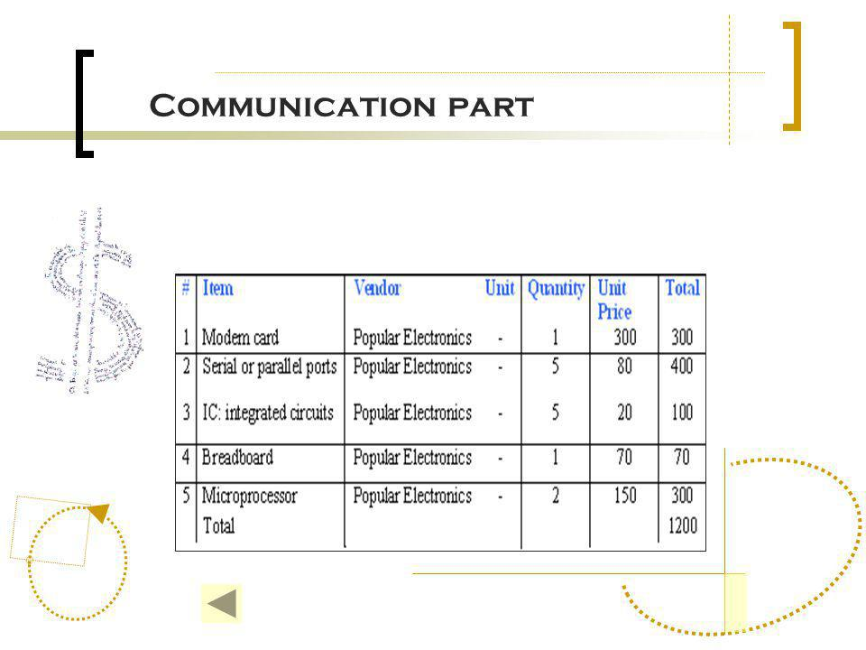 Communication part