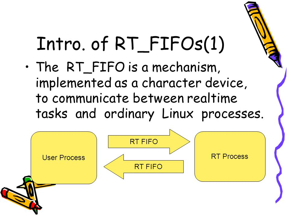 Intro. of RT_FIFOs(1)