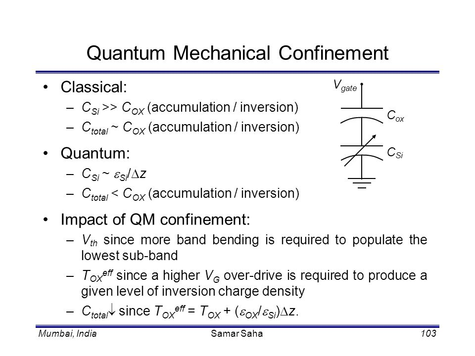 Quantum Mechanical Confinement