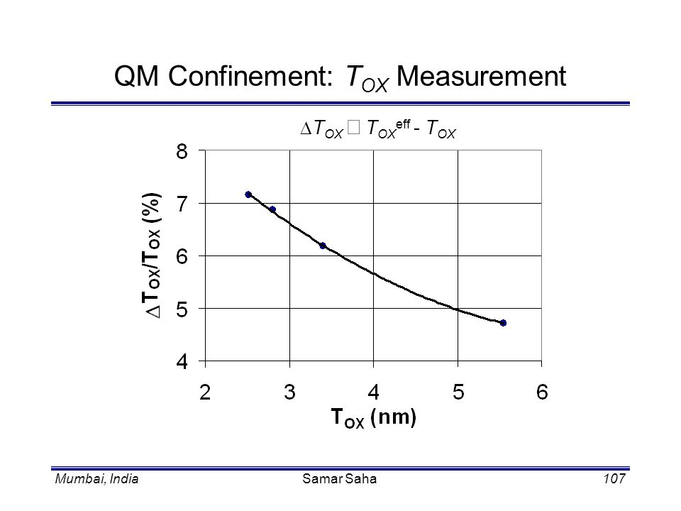 QM Confinement: TOX Measurement