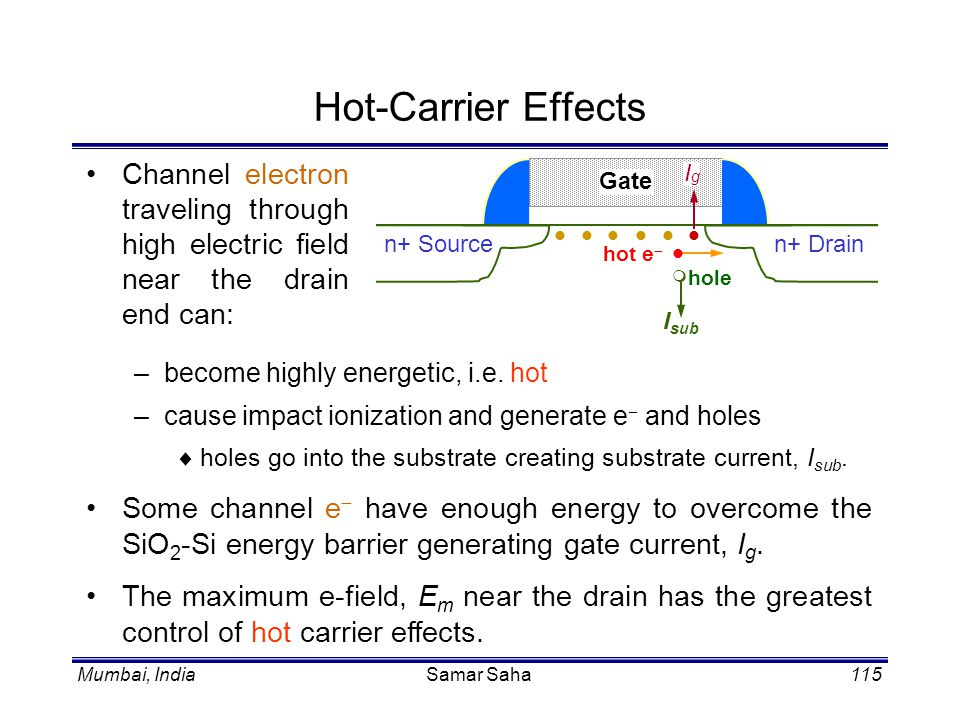 Hot-Carrier Effects Channel electron traveling through high electric field near the drain end can: Gate.