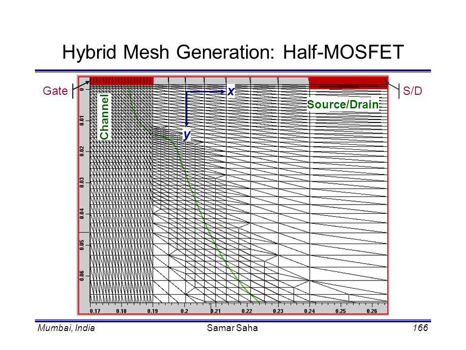 Hybrid Mesh Generation: Half-MOSFET