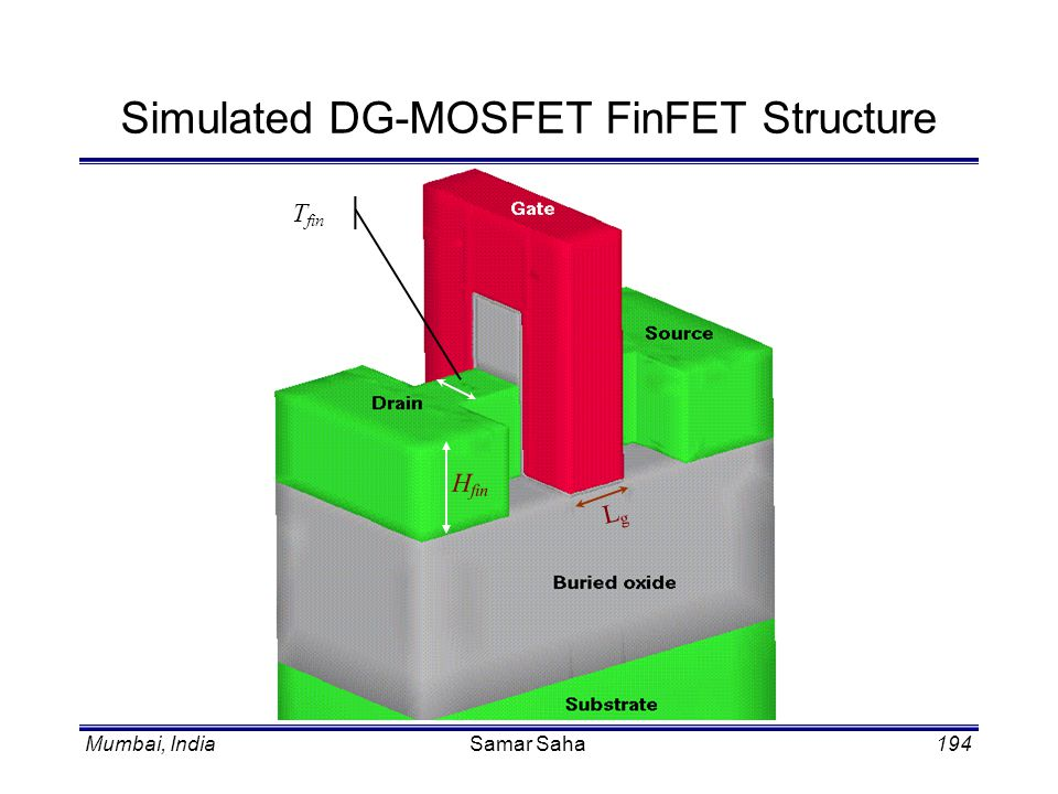 Simulated DG-MOSFET FinFET Structure
