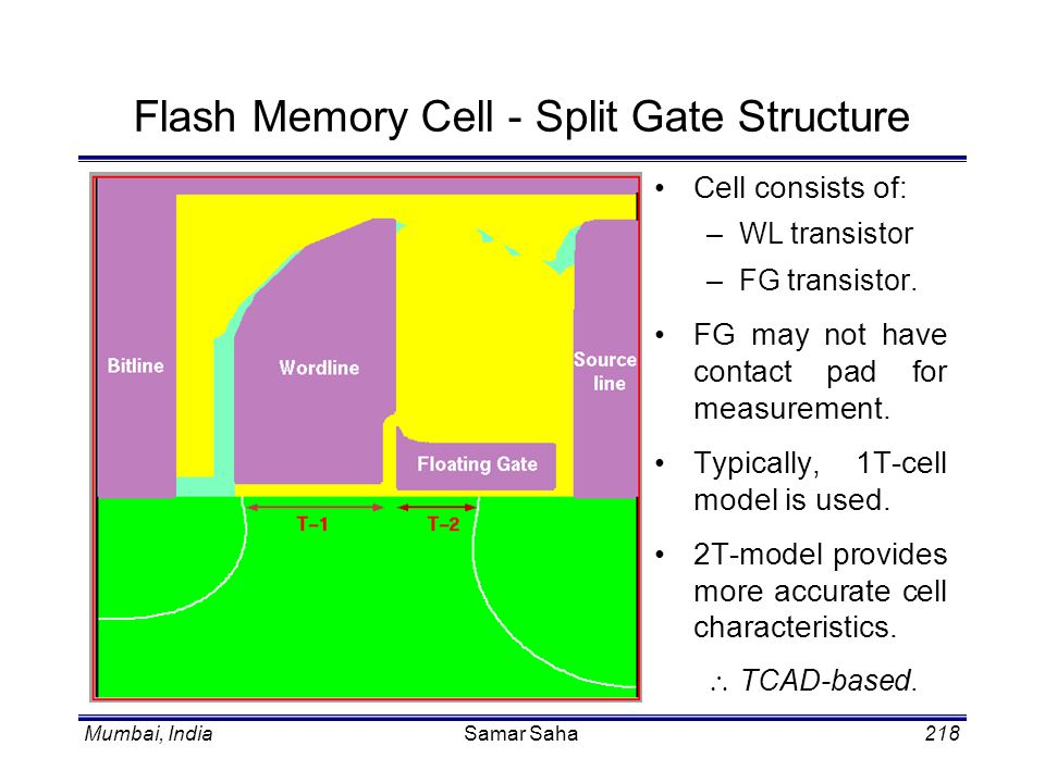 Flash Memory Cell - Split Gate Structure