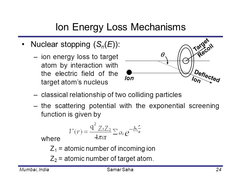 Ion Energy Loss Mechanisms