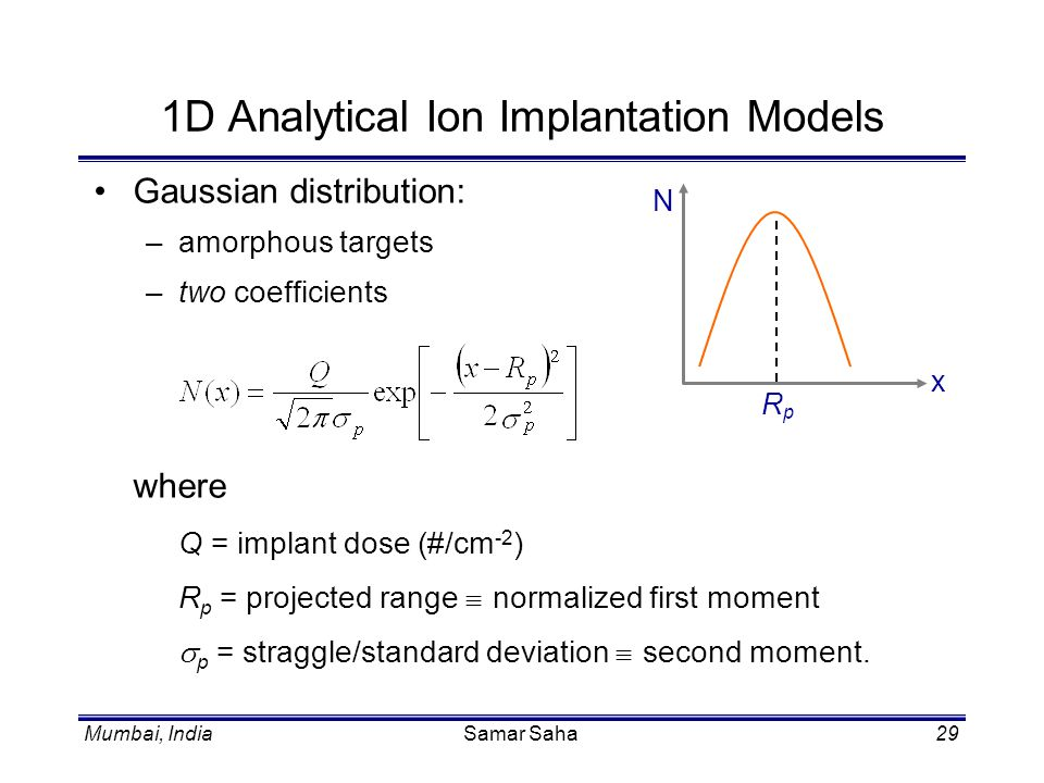 1D Analytical Ion Implantation Models