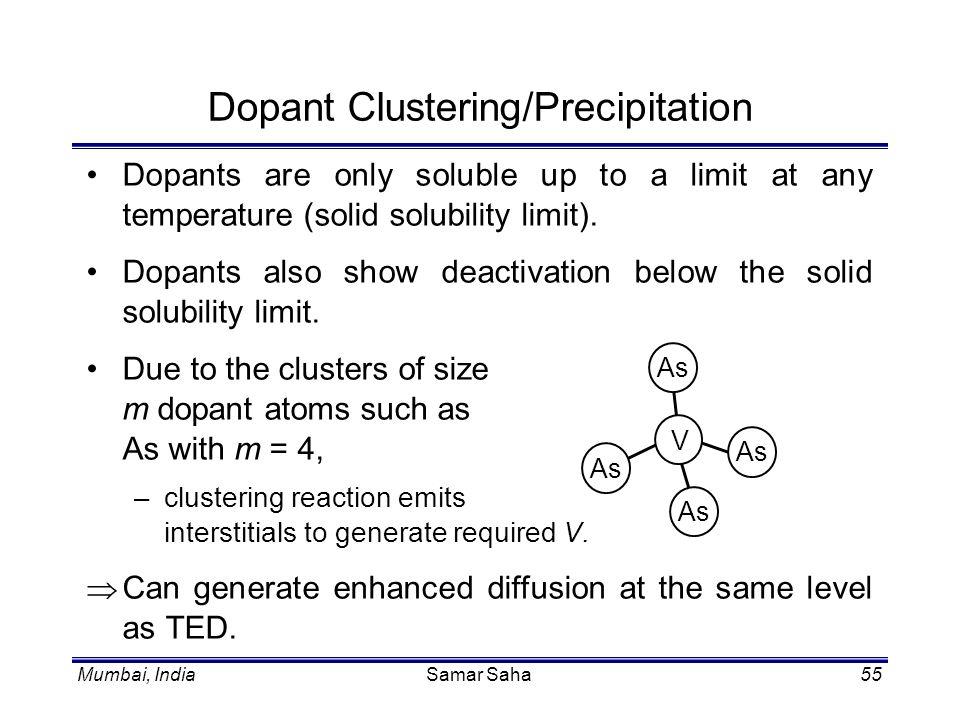 Dopant Clustering/Precipitation