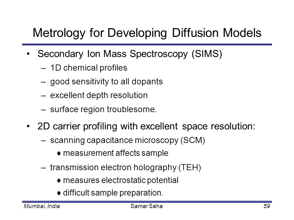 Metrology for Developing Diffusion Models