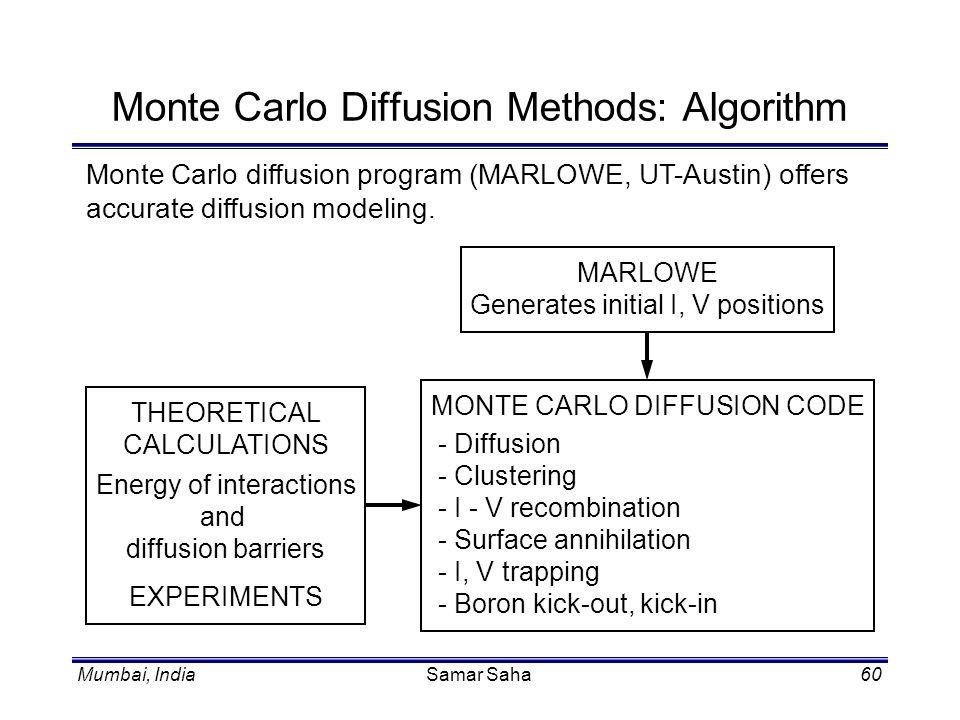 Monte Carlo Diffusion Methods: Algorithm