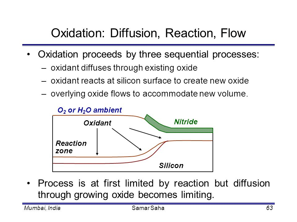 Oxidation: Diffusion, Reaction, Flow