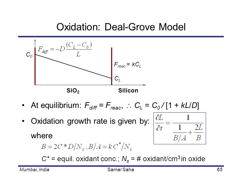 Oxidation: Deal-Grove Model