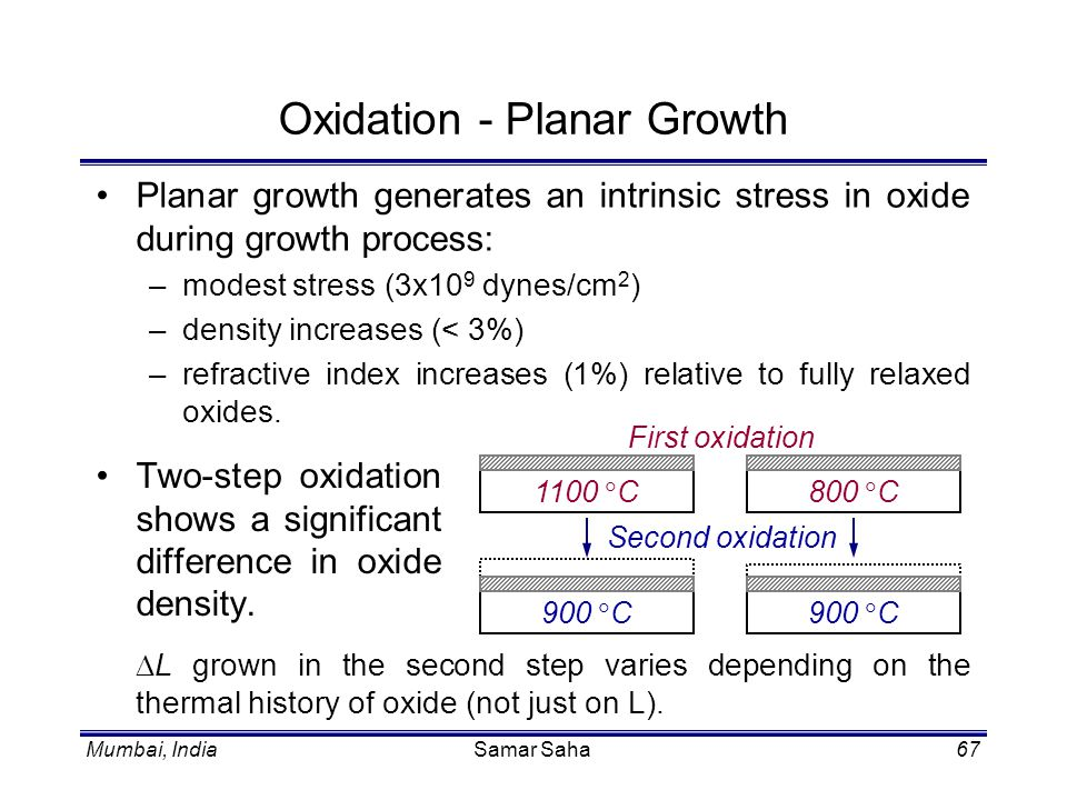 Oxidation - Planar Growth