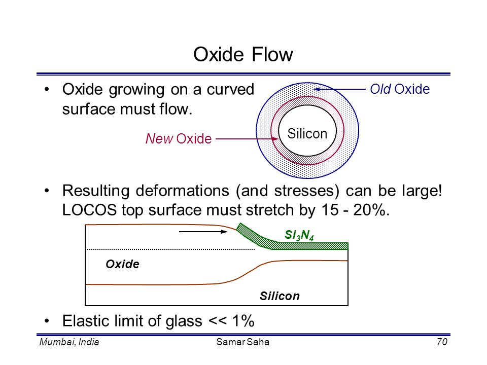 Oxide Flow Oxide growing on a curved surface must flow.