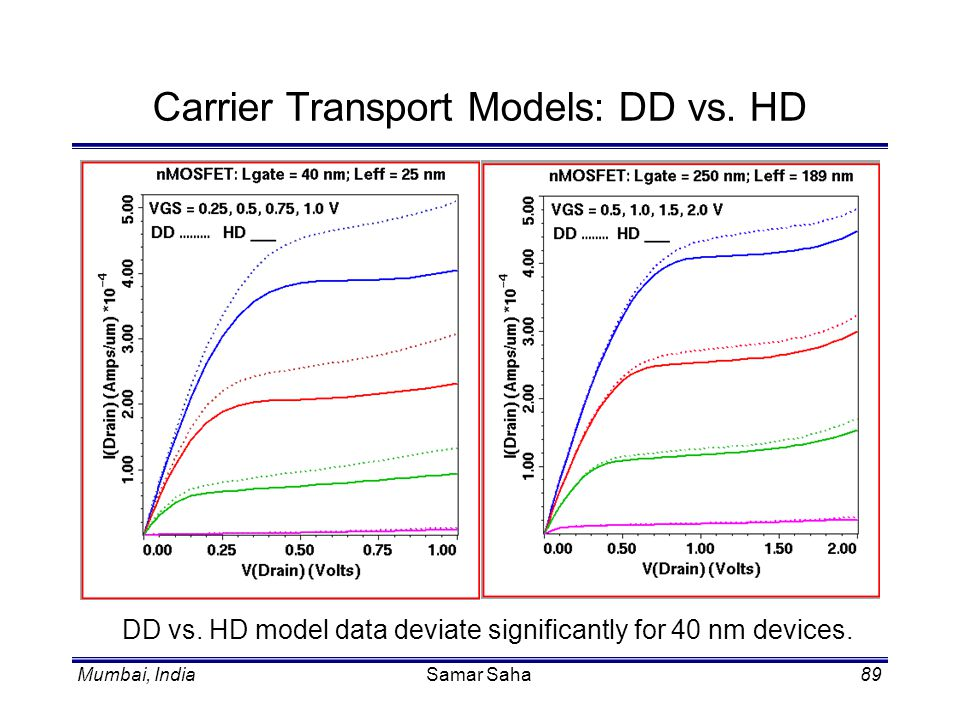 Carrier Transport Models: DD vs. HD