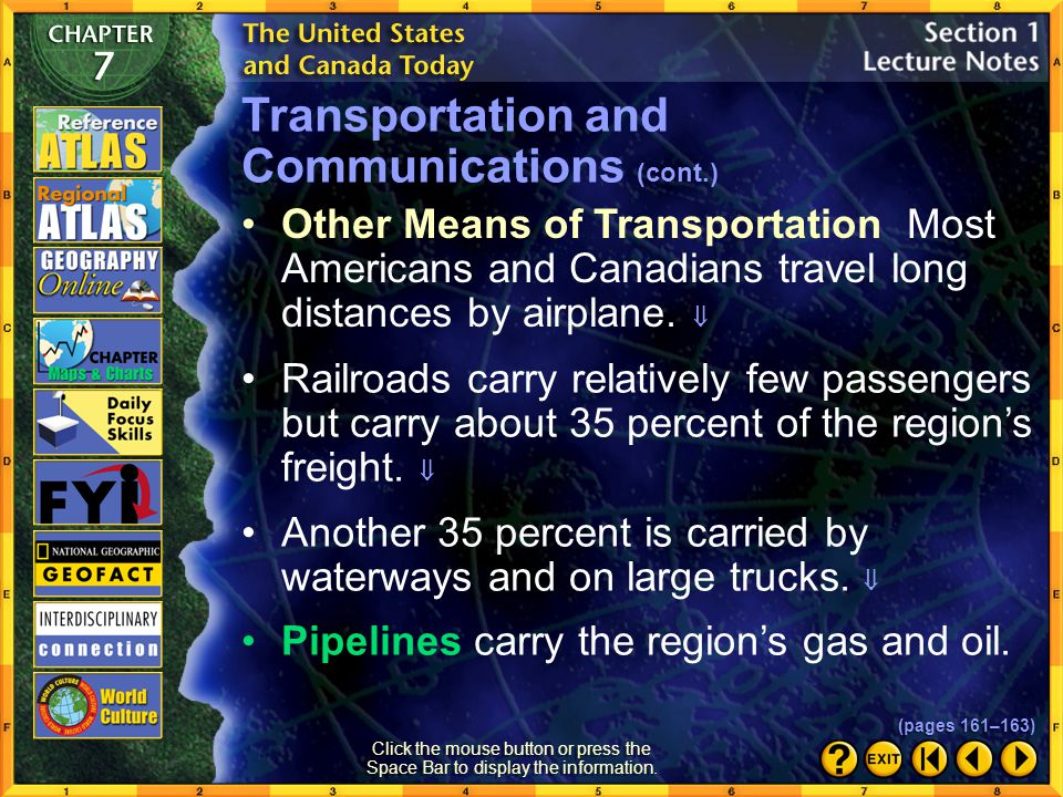 Transportation and Communications (cont.)